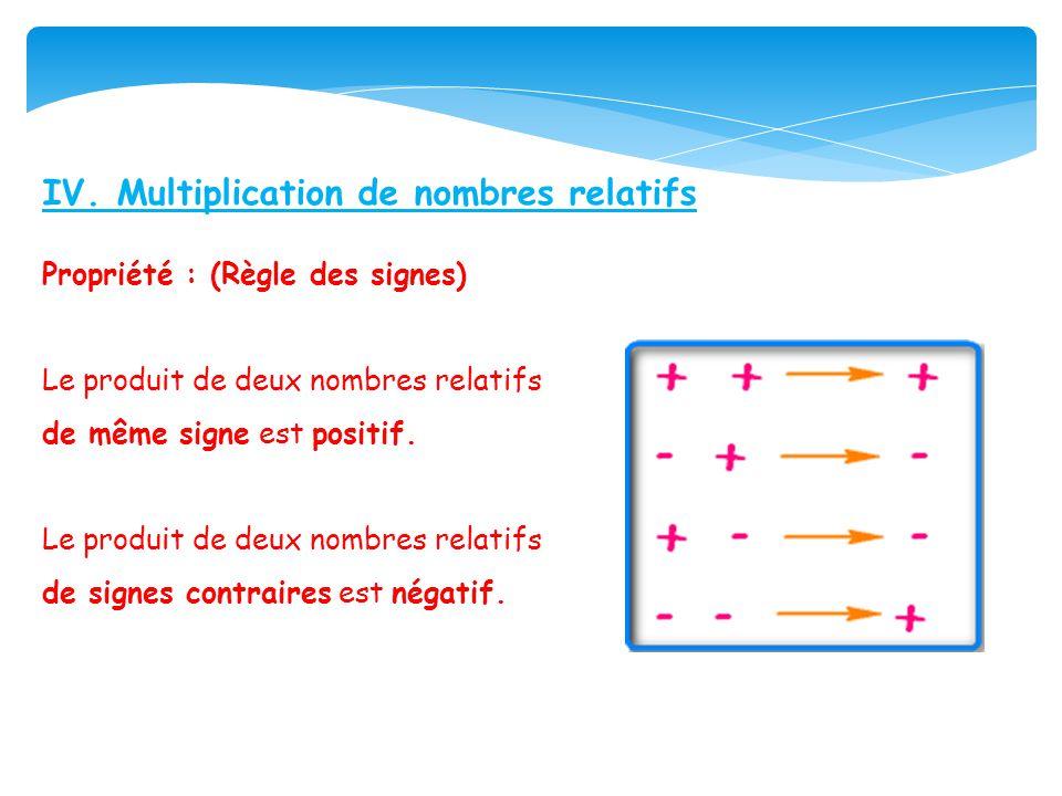 IV. Multiplication de nombres relatifs