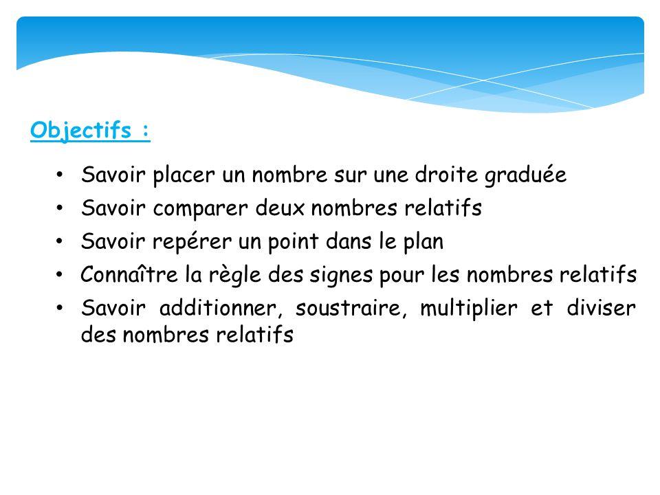 Objectifs : Savoir placer un nombre sur une droite graduée. Savoir comparer deux nombres relatifs.