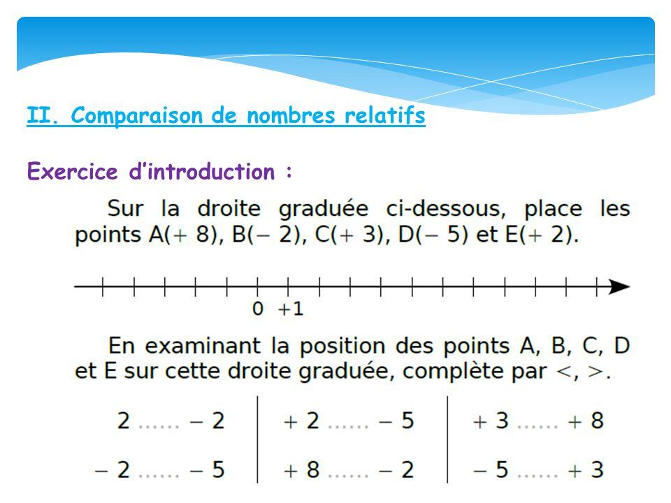 II. Comparaison de nombres relatifs