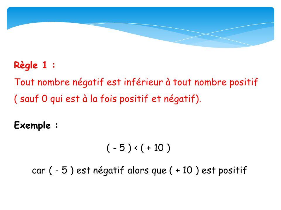 car ( - 5 ) est négatif alors que ( + 10 ) est positif