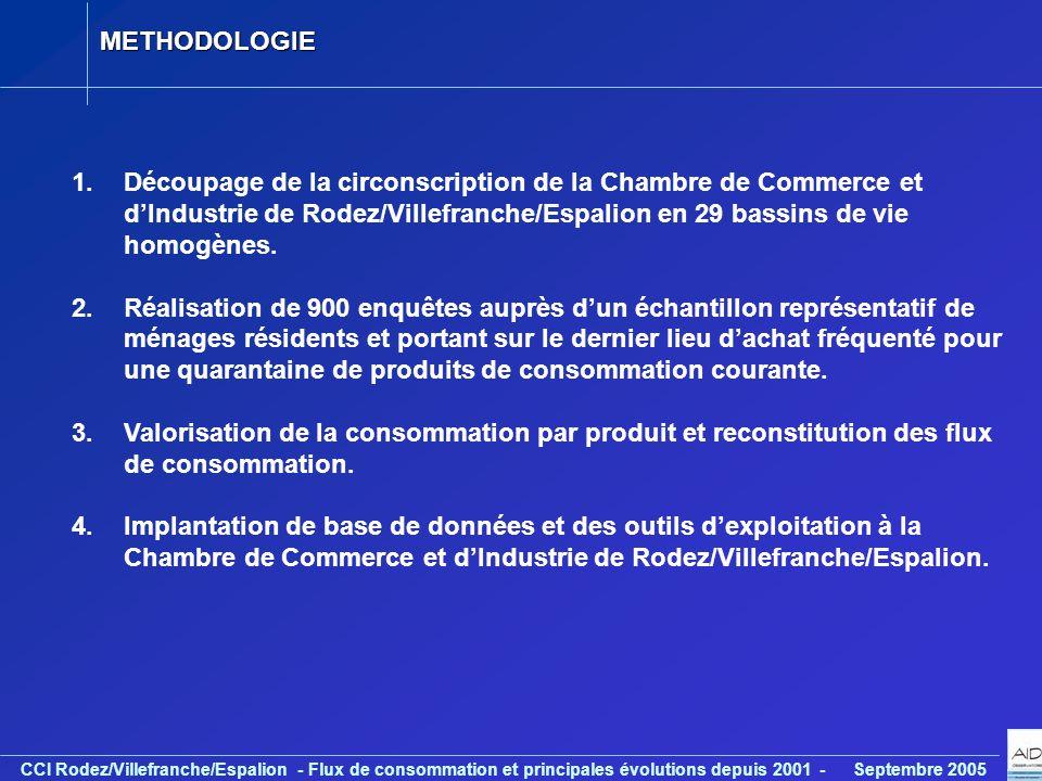 Agora analyse de la consommation et des flux de consommation sur la circonscription de la - Chambre de commerce de villefranche ...