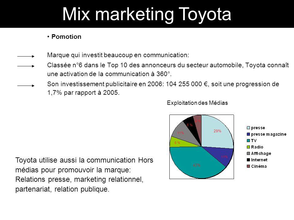 la marque en marketing pdf