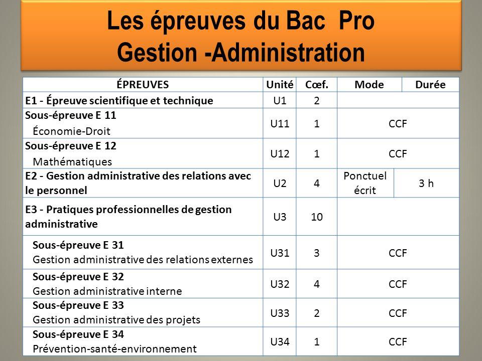gestion administrative du personnel cours pdf