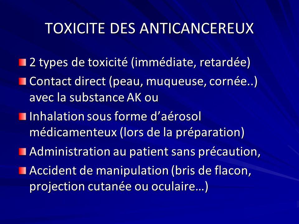 MEDICAMENTS ANTICANCEREUX Cytotoxiques Cytostatiques
