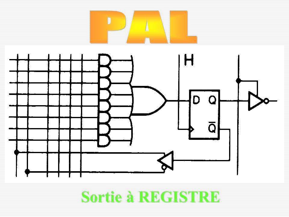 Les circuits logiques programmables ppt video online for Les circuit logique