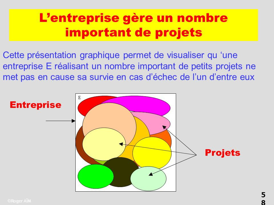 cours de gestion de projet en pdf