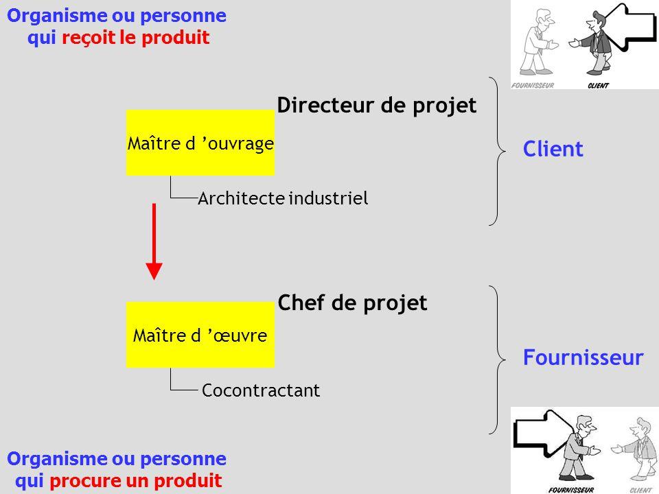 Cours de gestion de projet ppt t l charger for Architecte maitre d oeuvre ou constructeur