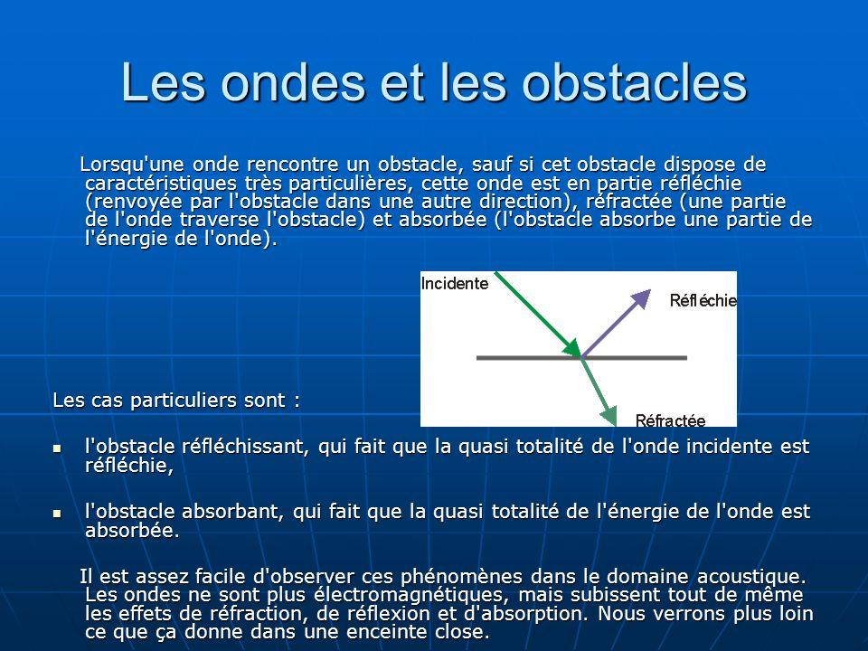 Absorption des ondes wifi purchasetrust - Le sel et les ondes negatives ...