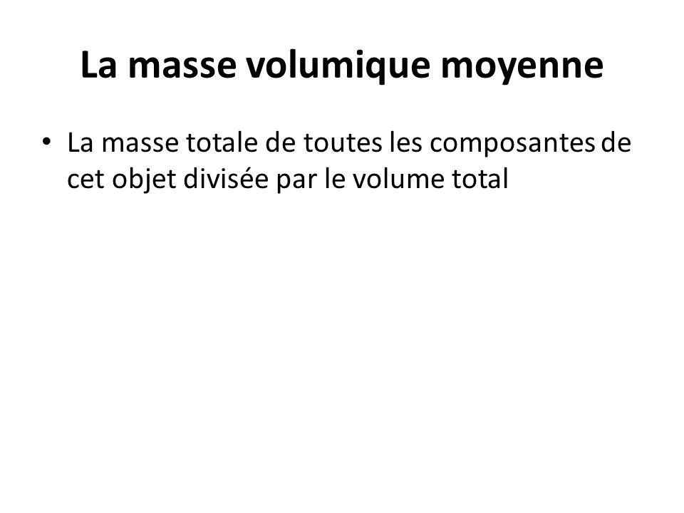 Masse Volumique Du Bois u2013 Myqto com # Masse Volumique Du Bois