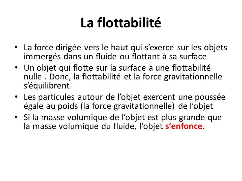 Unité 3 Les Fluides Chapitre 9 L'action des forces sur  ~ Poids Volumique Du Bois