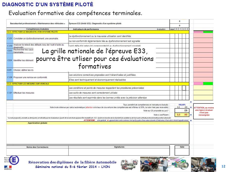 Contexte a2 diagnostic activit t ches associ es - Grille d evaluation des competences infirmieres ...