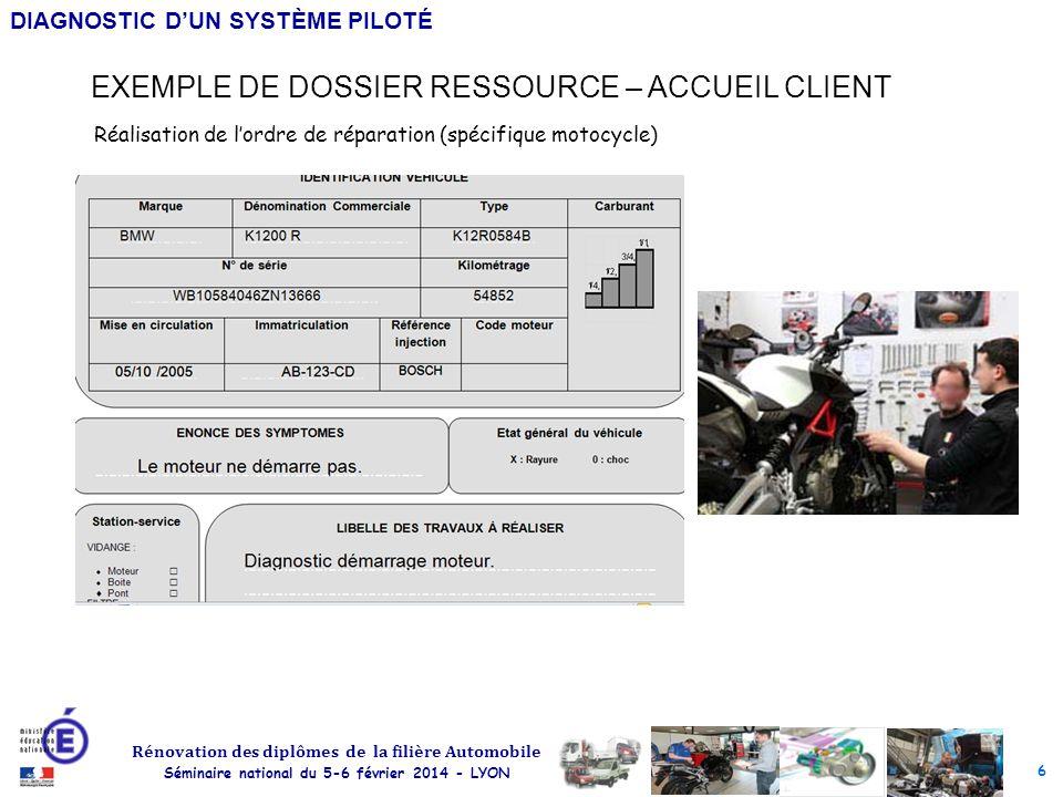 Contexte a2 diagnostic activit t ches associ es for Ordre de reparation garage a telecharger