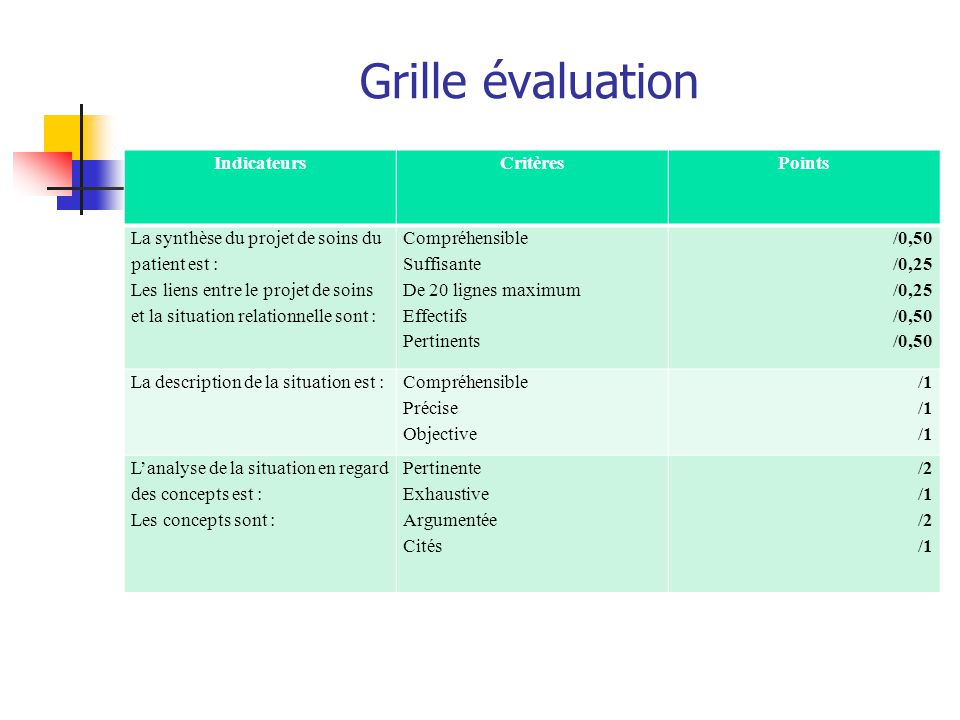 Grille évaluation Indicateurs Critères Points