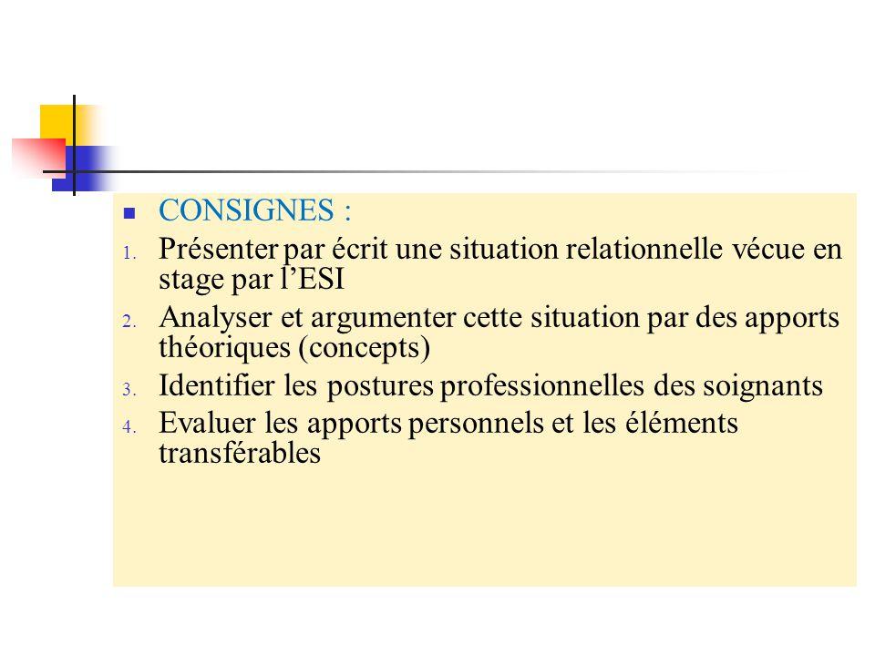 CONSIGNES : Présenter par écrit une situation relationnelle vécue en stage par l'ESI.