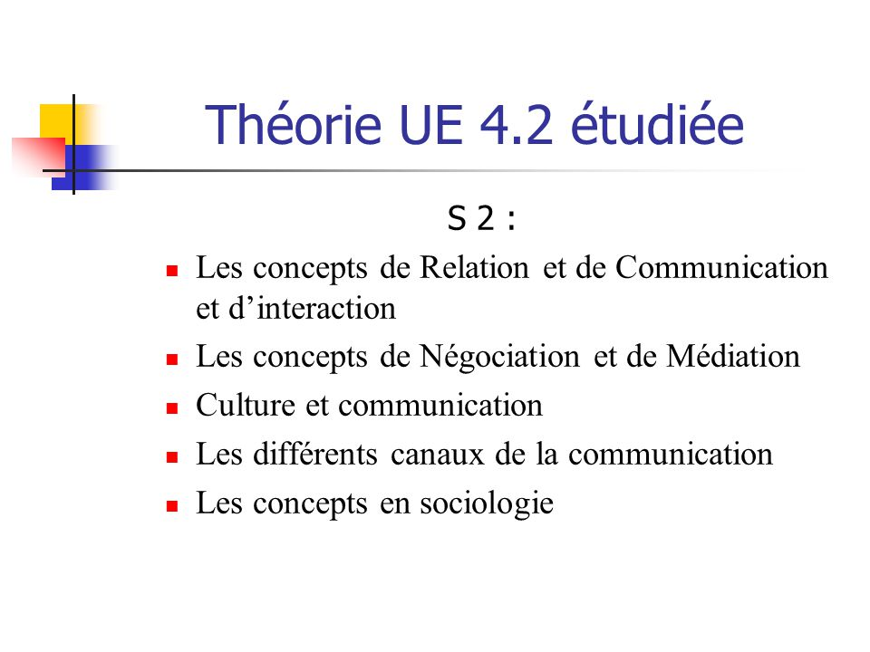 Théorie UE 4.2 étudiée S 2 : Les concepts de Relation et de Communication et d'interaction. Les concepts de Négociation et de Médiation.