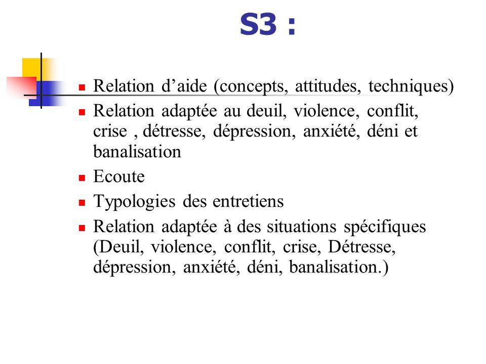 S3 : Relation d'aide (concepts, attitudes, techniques)