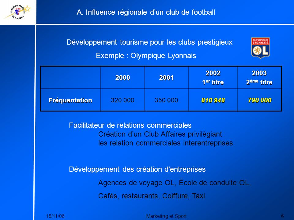 un club professionnel de football