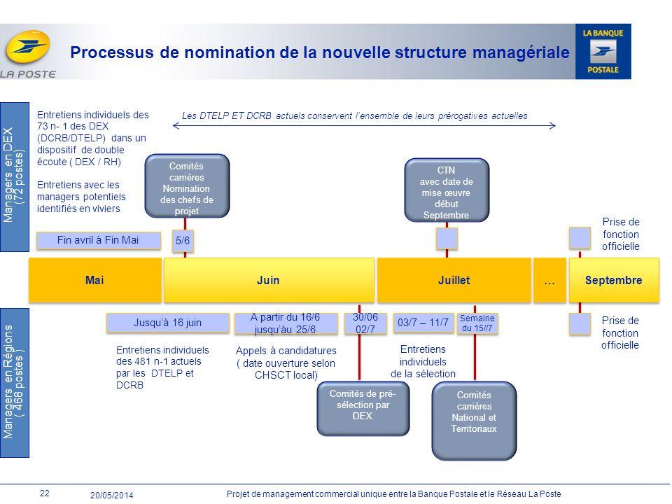 projet de management commercial unique du r u00e9seau la poste