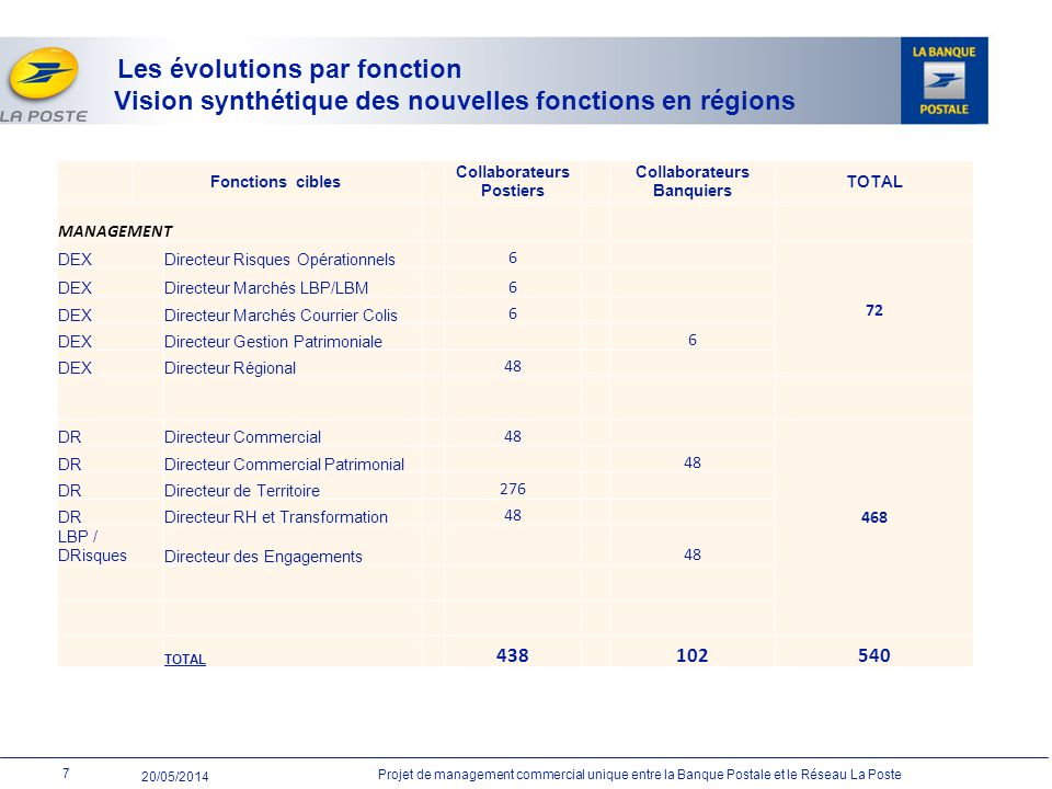 management de la banque pdf