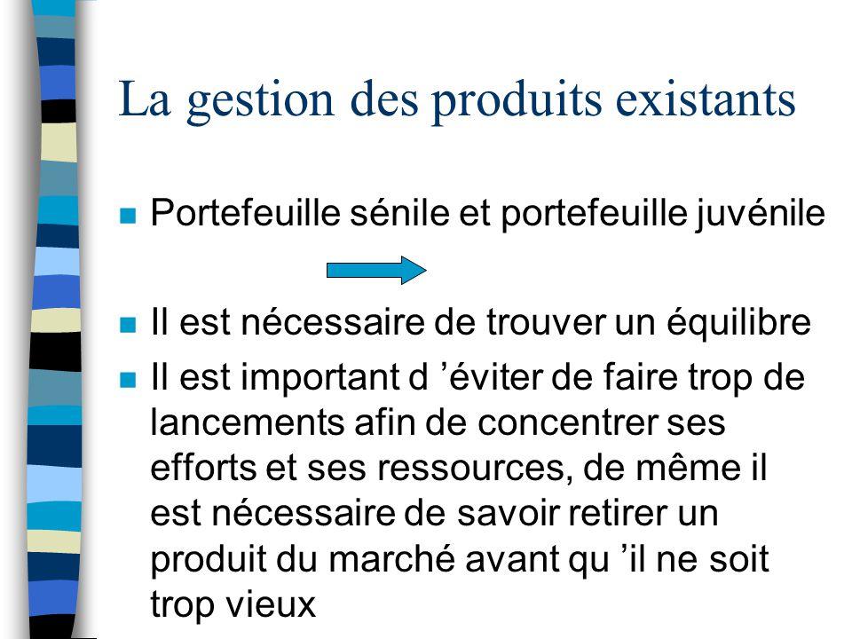 La strat gie produit ppt t l charger for Dujardin hec