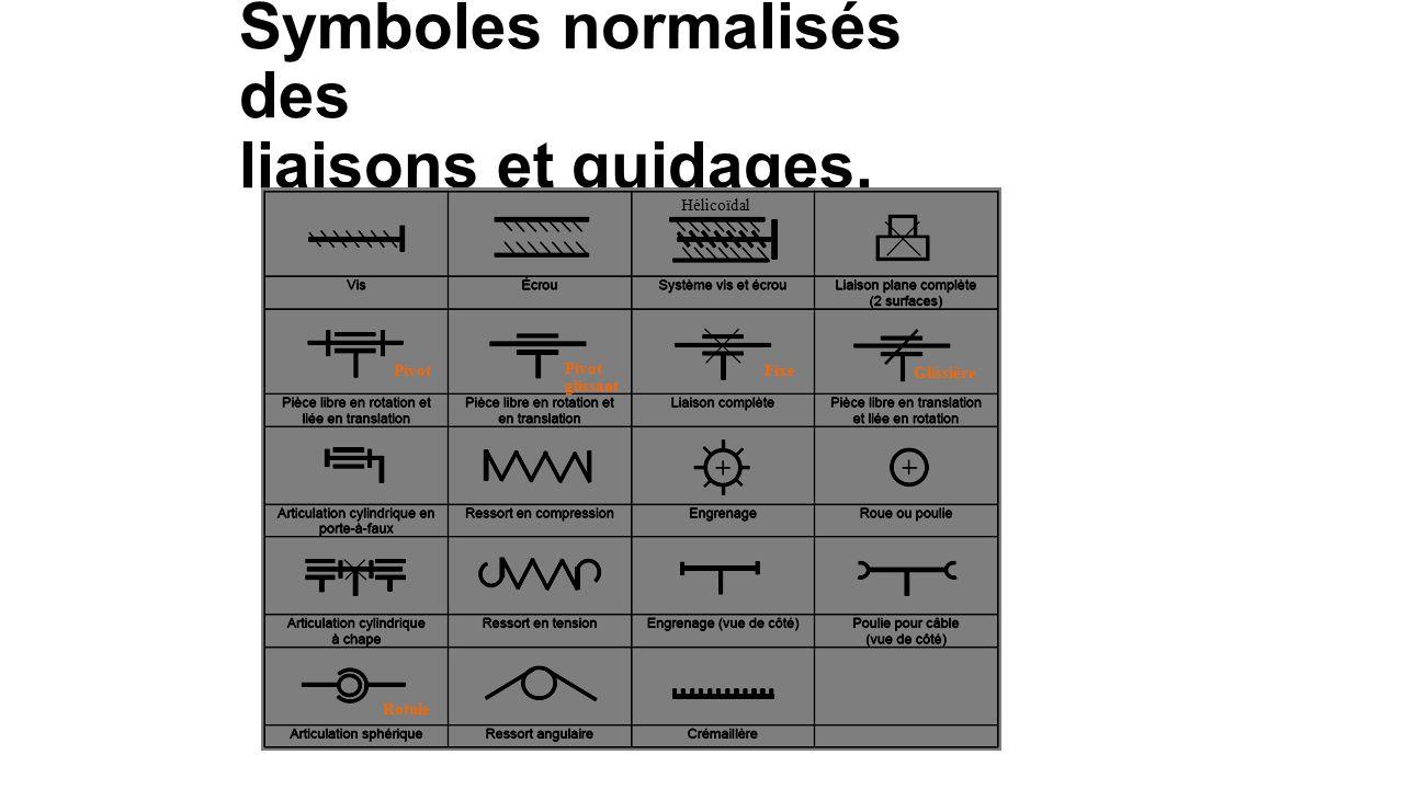 Symboles normalisés des liaisons et guidages.
