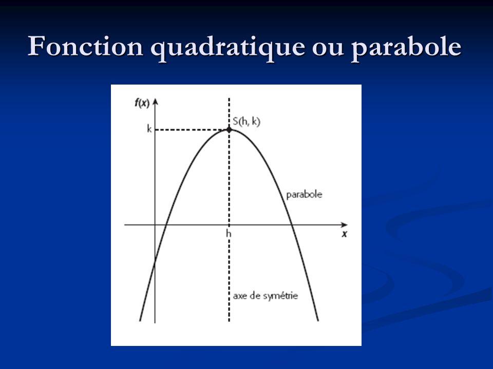 fonction parabole
