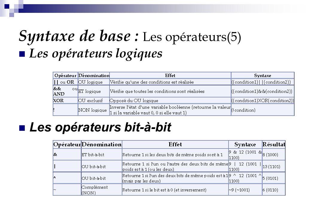 Cr ation de pages web dynamiques c t serveur en php for Les fonctions logiques de base