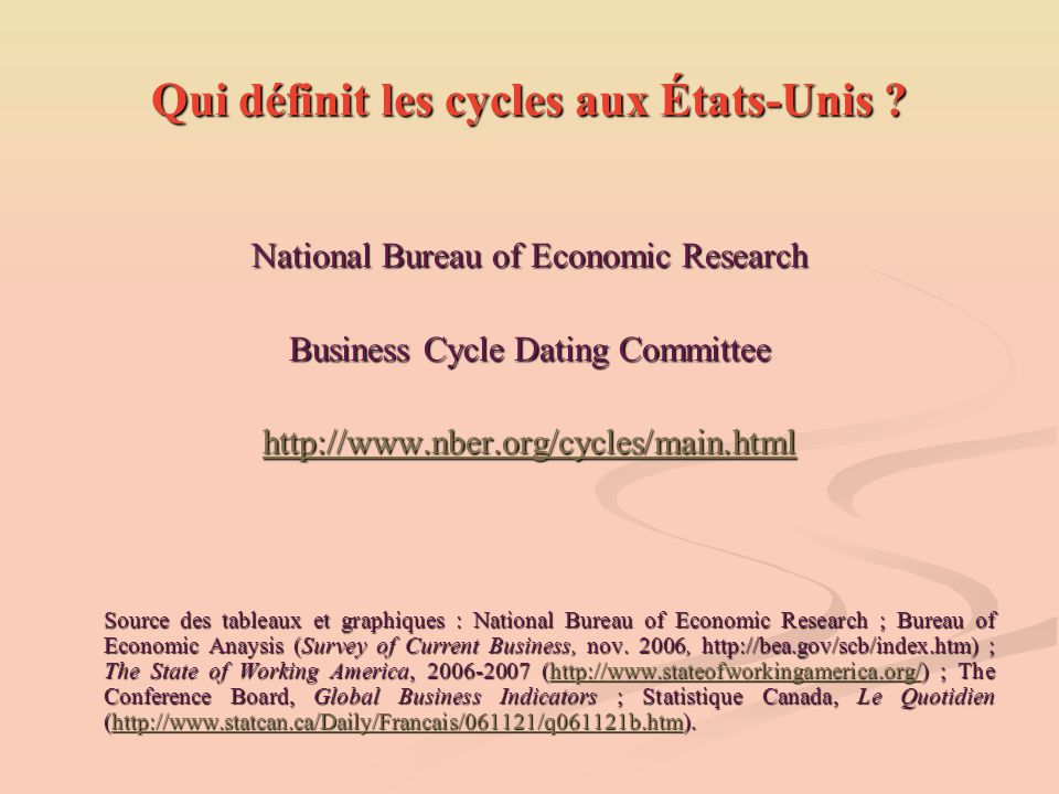 Real Time Analysis of the US Business Cycle  Federal