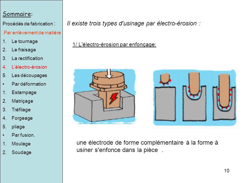 Il existe trois types d usinage par électro-érosion :