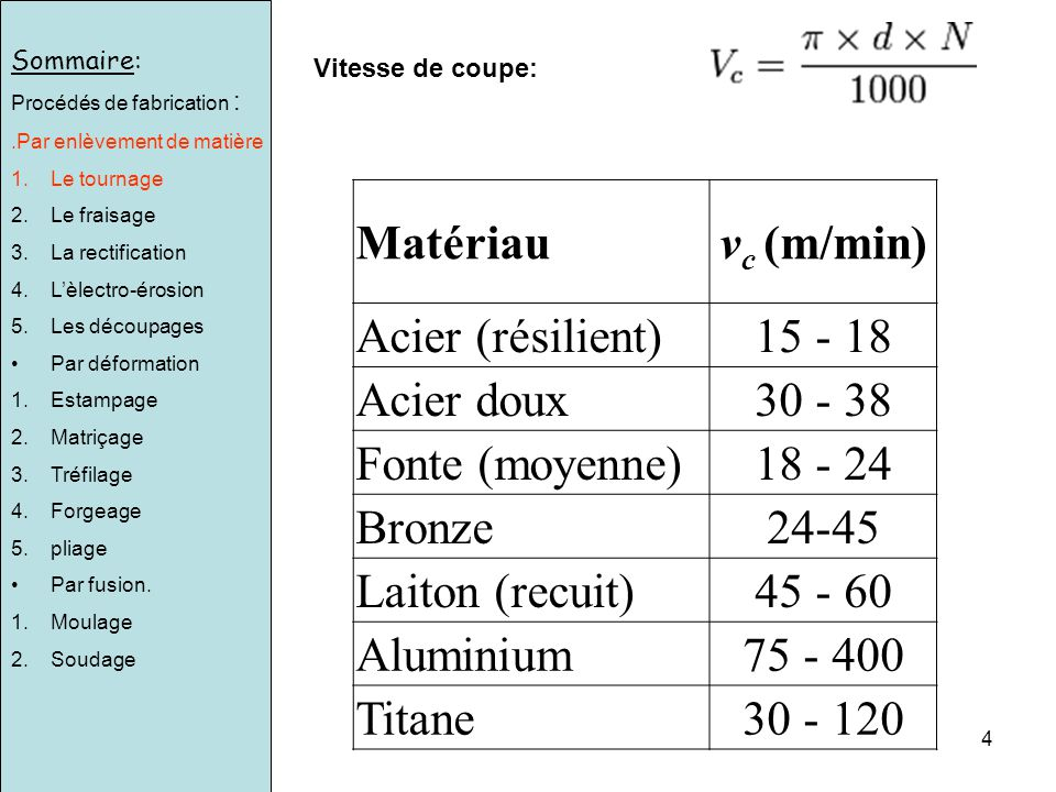 Matériau vc (m/min) Acier (résilient) 15 - 18 Acier doux 30 - 38