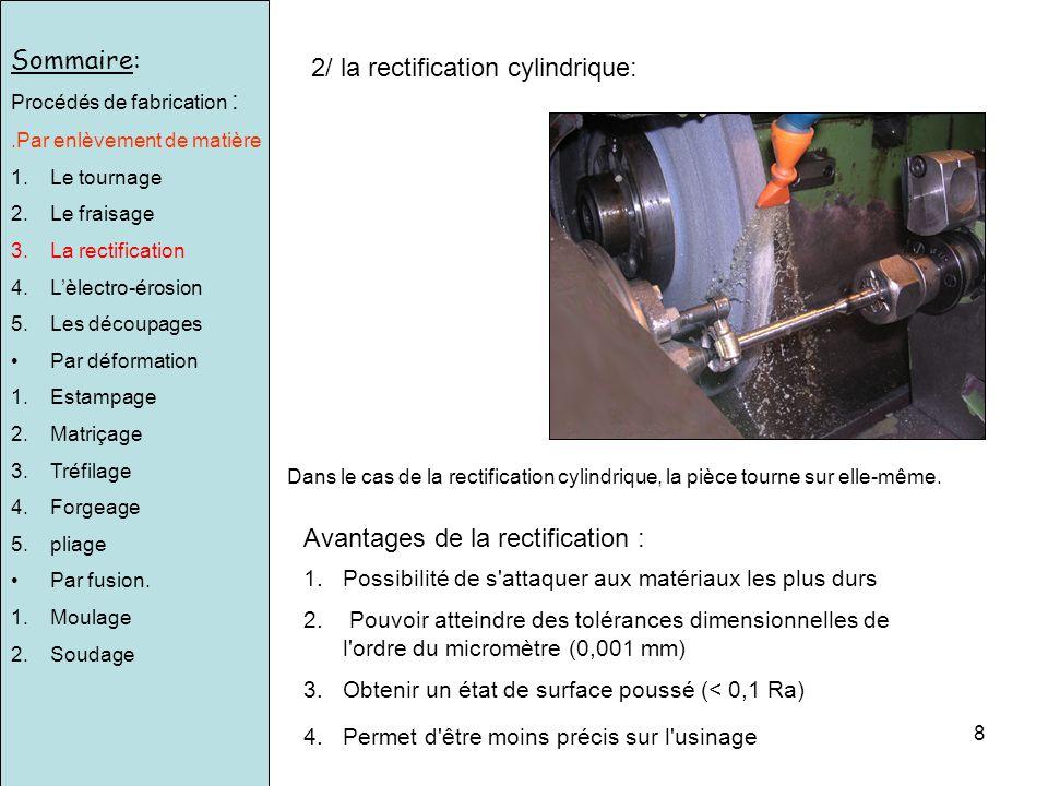 2/ la rectification cylindrique: