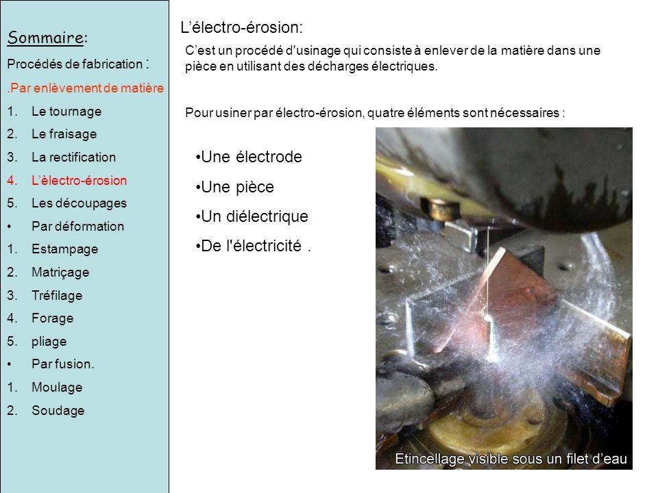 L'électro-érosion: Sommaire: Une électrode Une pièce Un diélectrique