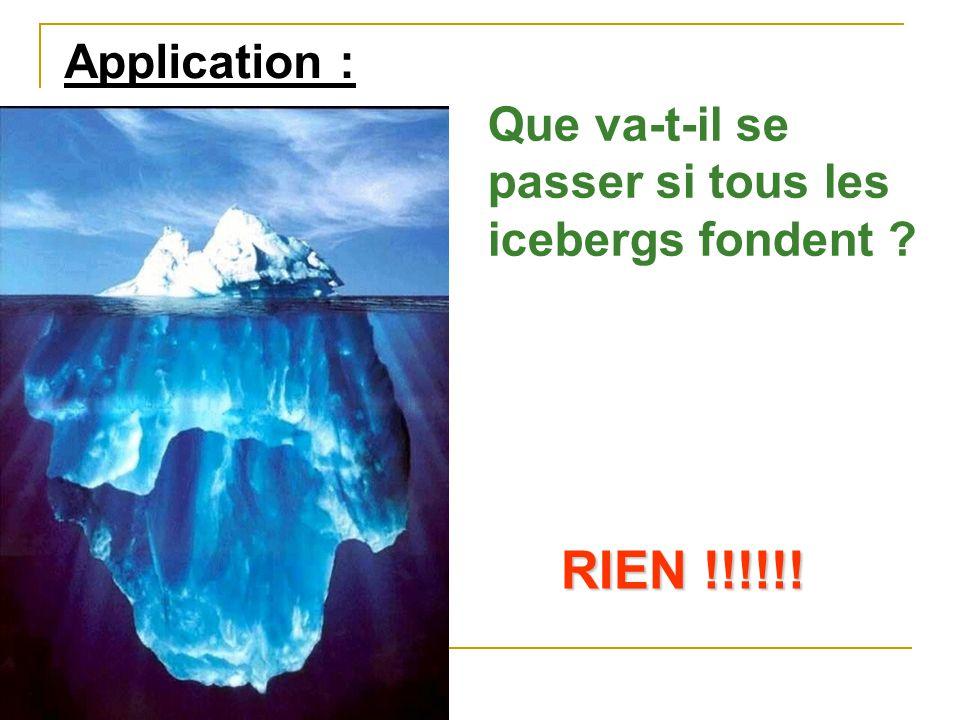 Application : Que va-t-il se passer si tous les icebergs fondent RIEN !!!!!!