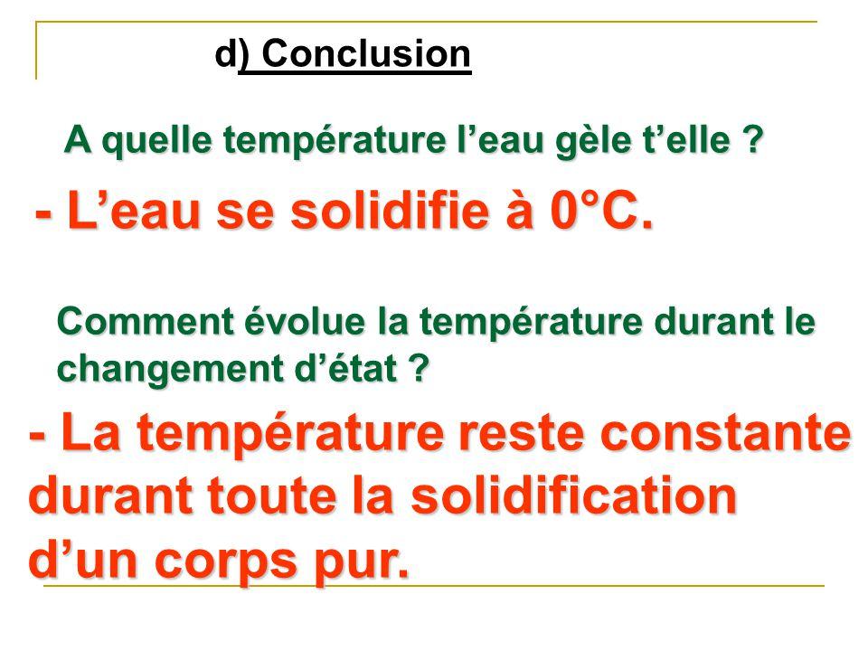 - L'eau se solidifie à 0°C.
