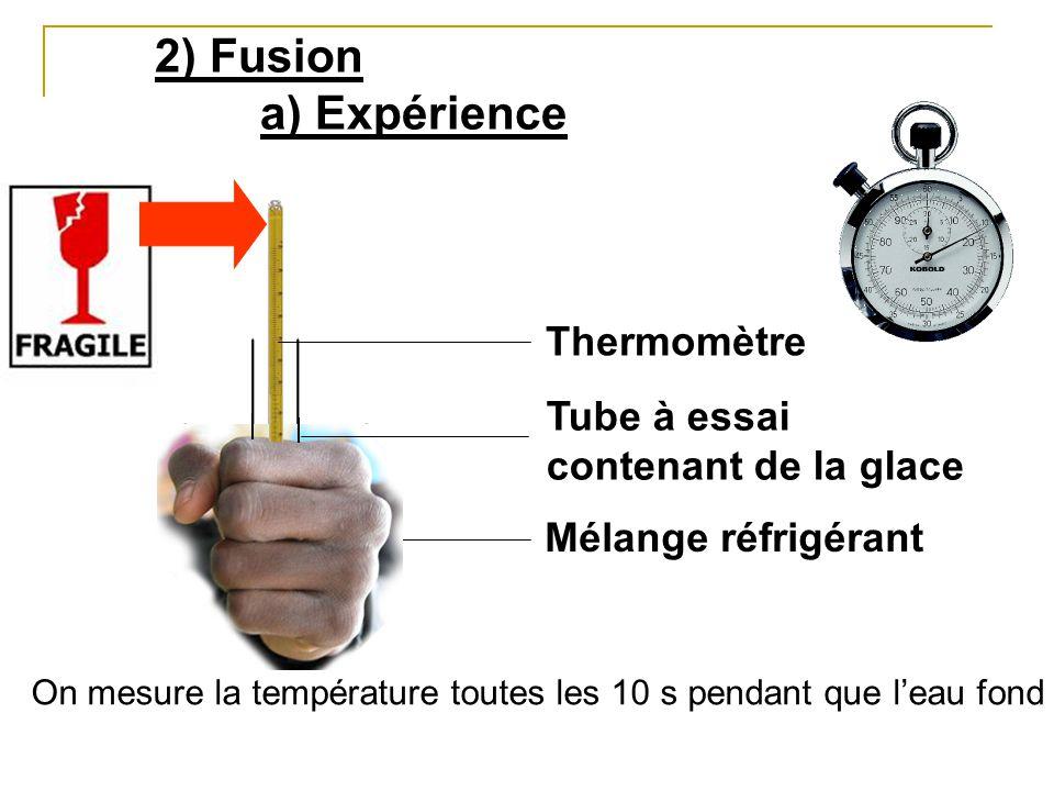 2) Fusion a) Expérience Thermomètre Tube à essai contenant de la glace