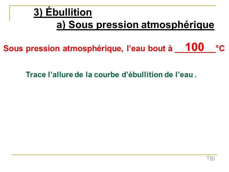100 3) Ébullition a) Sous pression atmosphérique