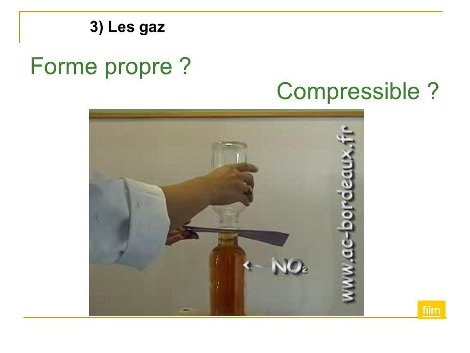 3) Les gaz Forme propre Compressible film