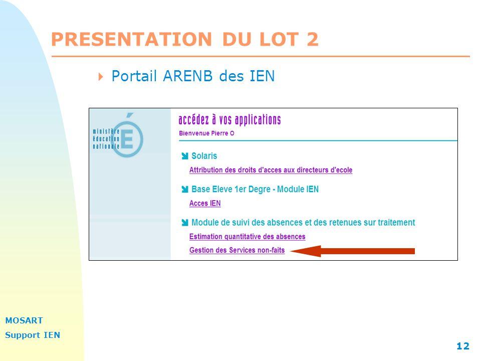 PRESENTATION DU LOT 2 13/04/2017 Portail ARENB des IEN
