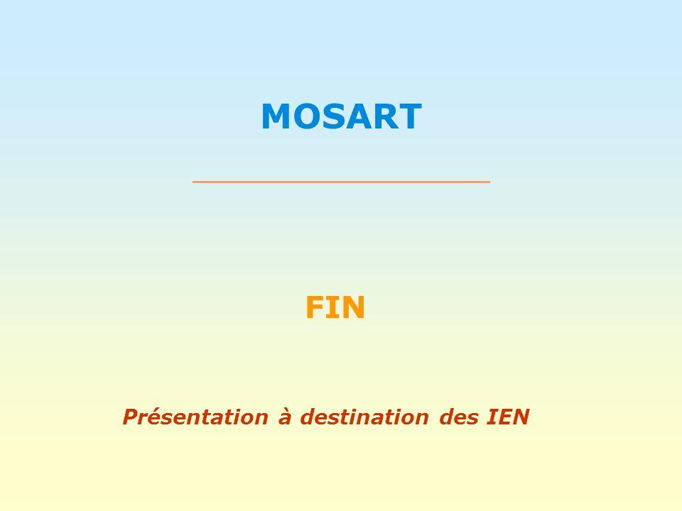 13/04/2017 FIN Présentation à destination des IEN
