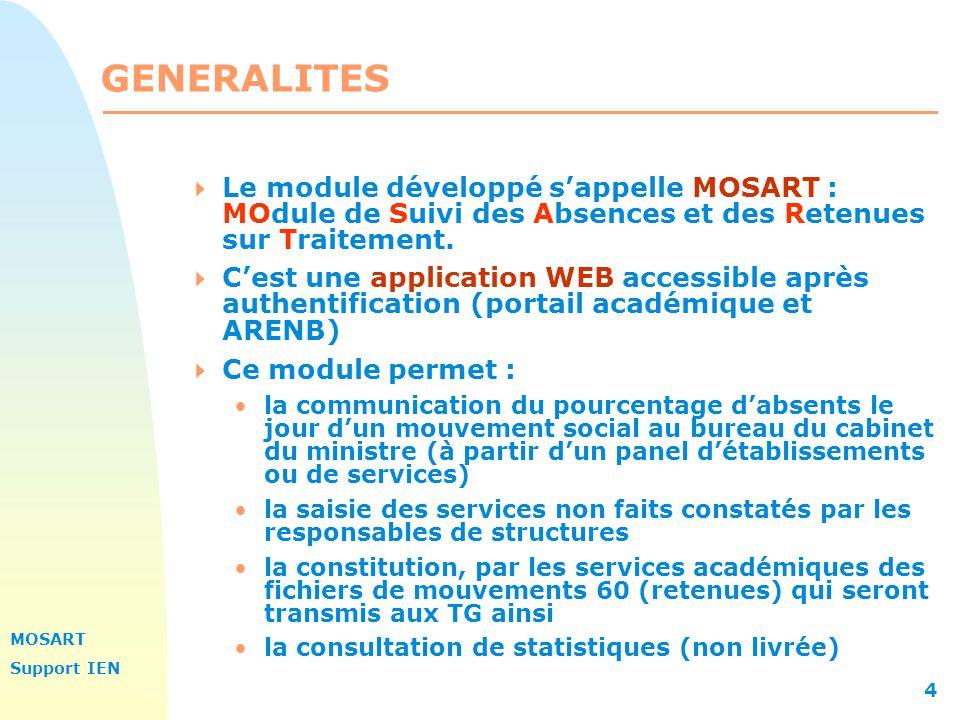 GENERALITES 13/04/2017. Le module développé s'appelle MOSART : MOdule de Suivi des Absences et des Retenues sur Traitement.