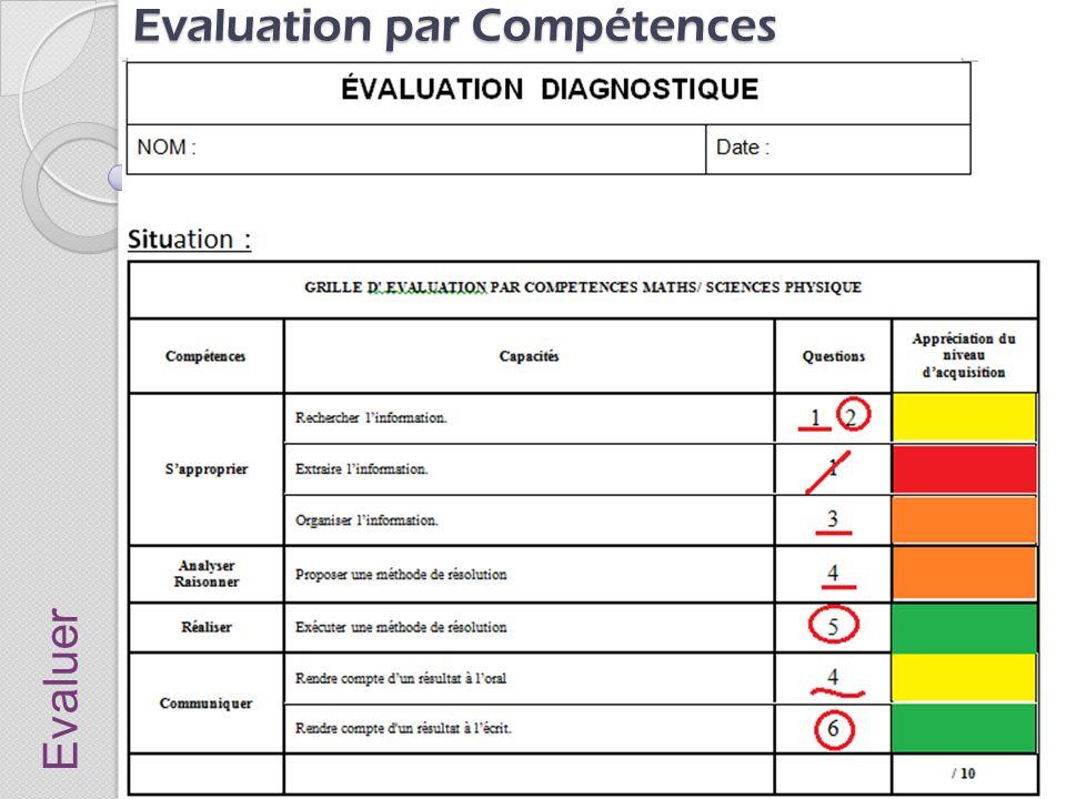 Outils de gestion pour l valuation par comp tences ppt - Grille d evaluation des competences infirmieres ...