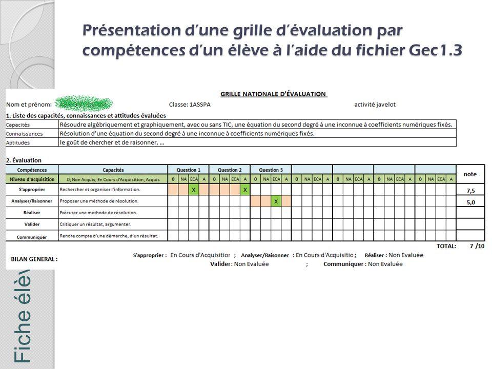 Outils de gestion pour l valuation par comp tences ppt - Grille d evaluation pour recrutement ...