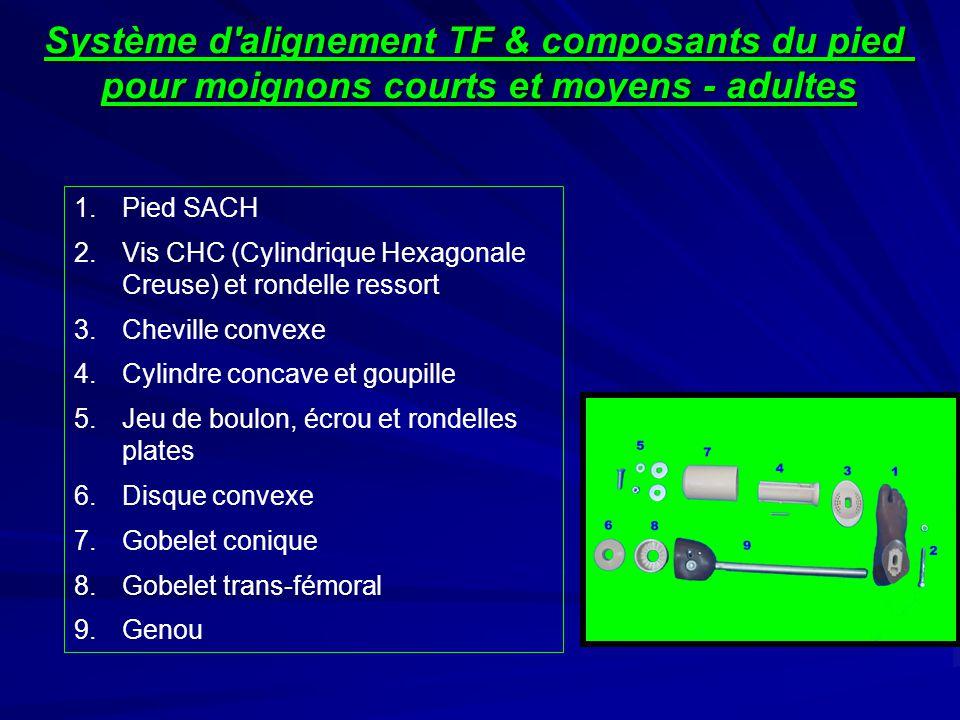 Système d alignement TF & composants du pied