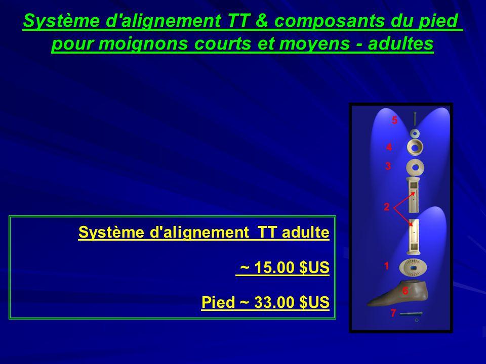 Système d alignement TT & composants du pied