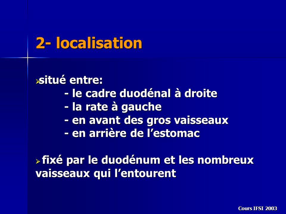 2- localisation situé entre: - le cadre duodénal à droite