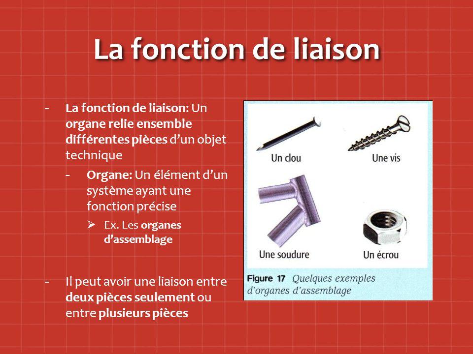 La fonction de liaison La fonction de liaison: Un organe relie ensemble différentes pièces d'un objet technique.