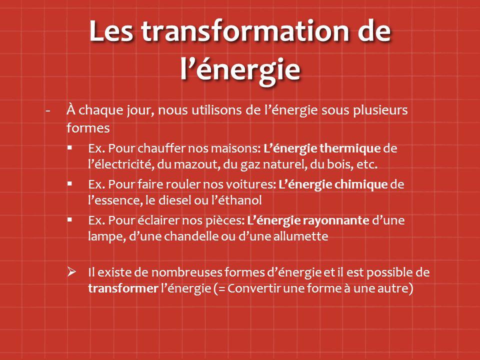 Les transformation de l'énergie