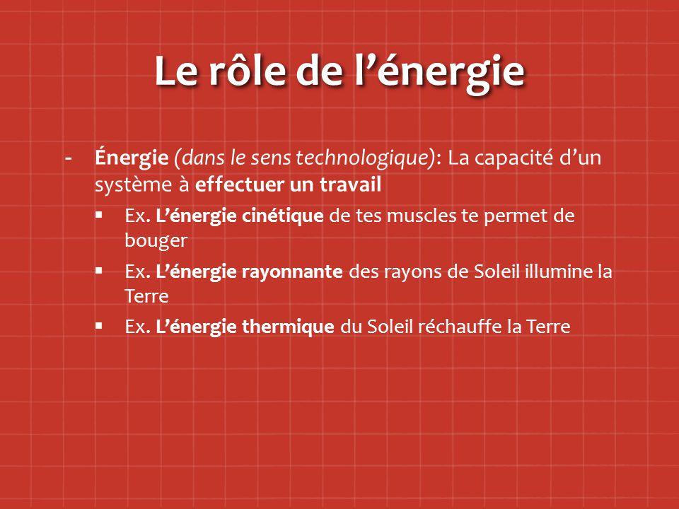 Le rôle de l'énergie Énergie (dans le sens technologique): La capacité d'un système à effectuer un travail.