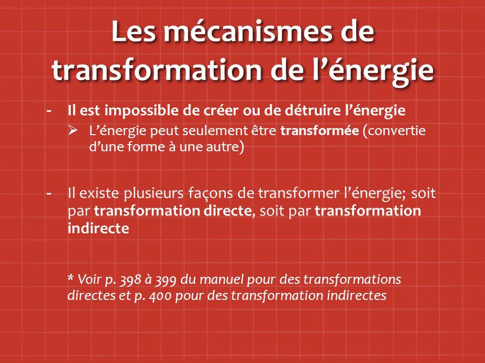 Les mécanismes de transformation de l'énergie