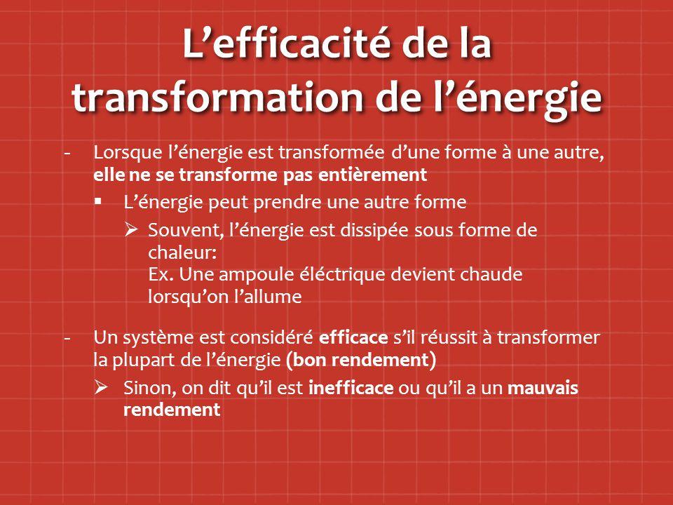 L'efficacité de la transformation de l'énergie
